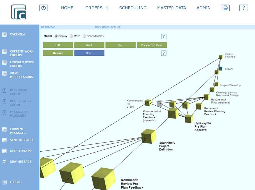 Beispiel CEITON Workflow